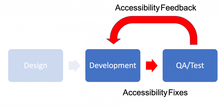 image described in text